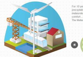 ¡Meteodyn lanza Meteodyn WT RG, el nuevo CFD para recurso eólico!