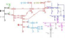 Figura 3. Modelo para simulación de flujos de carga en Powerfactory-DigSilent (fuente Barlovento – Energy to Quality)