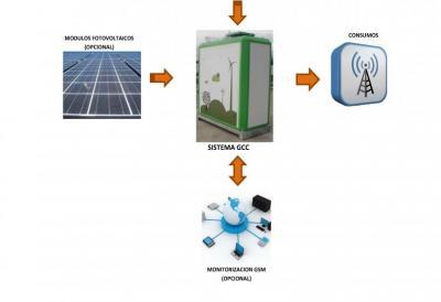 Generador Híbrido para Sistemas Aislados